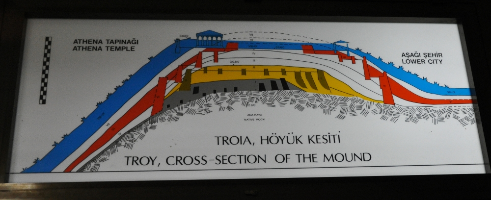 Cross-section of Troy, showing 9 occupation levels. Istanbul Museum. Photo by Leon Mauldin.